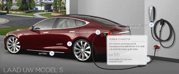 Opladen Model S